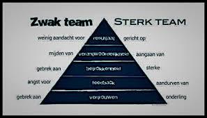 Een sterk team